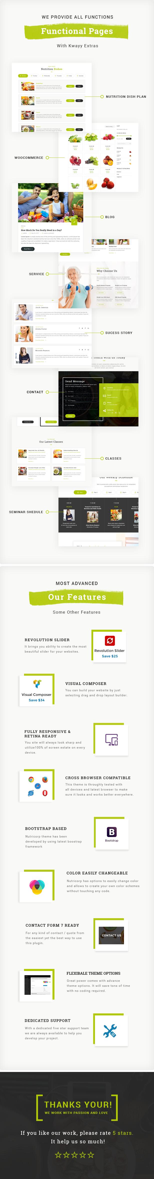 Nutricorp WordPress Theme